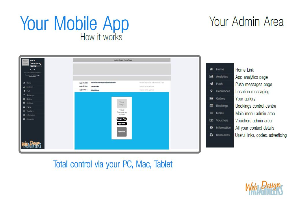 mobile apps dashboard