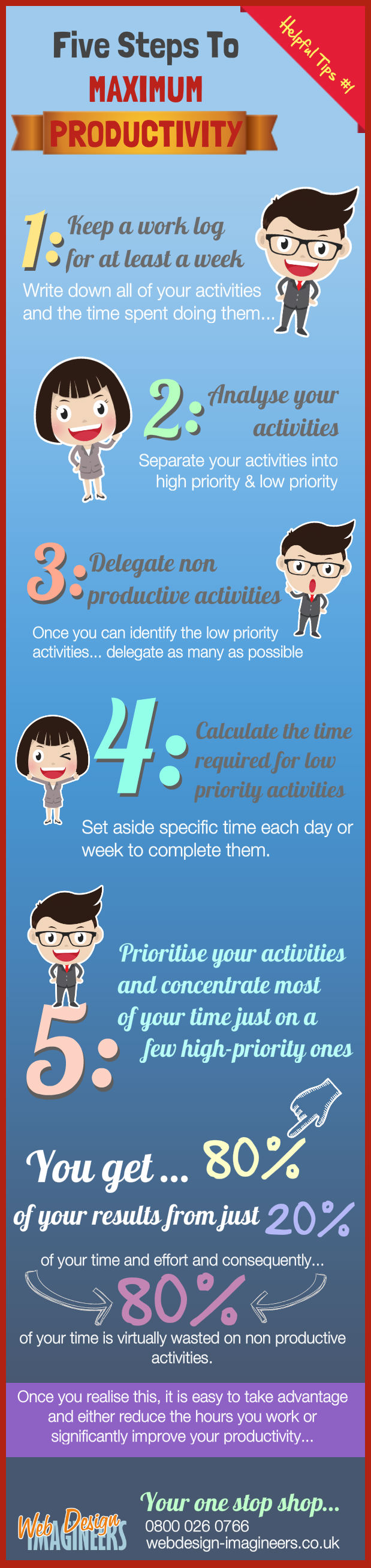 Maximum Productivity Infographic